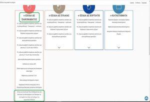 Δ. Πυλαίας-Χορτιάτη: Ψηφιακά οι αιτήσεις για απαλλαγή δημ. τελών
