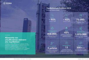 ΤΙΤΑΝ: Περιβαλλοντική ενημέρωση για το εργοστάσιο Ευκαρπίας
