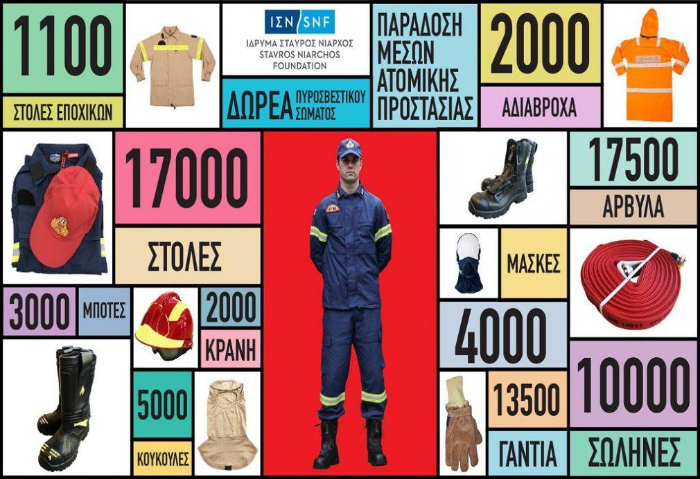 ΙΣΝ: Δωρεά δεκάδων εκατομμυρρίων στη πυροσβεστική