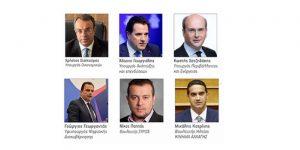 "LIVΕ: Το 7ο Στρατηγικό Συνέδριο: ""Επενδύσεις στην Ελλάδα & Αναπτυξιακή Προοπτική – 2020"""