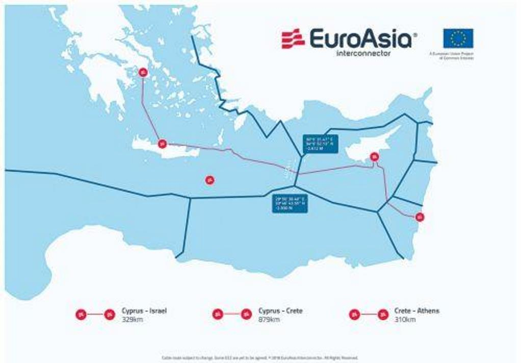 """Κύπρος: """"Πράσινο φως"""" για τον EuroAsia Interconnector"""