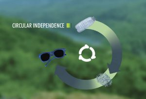 Η ανακύκλωση επιστρέφει στην Followgreen… με 20% έκπτωση