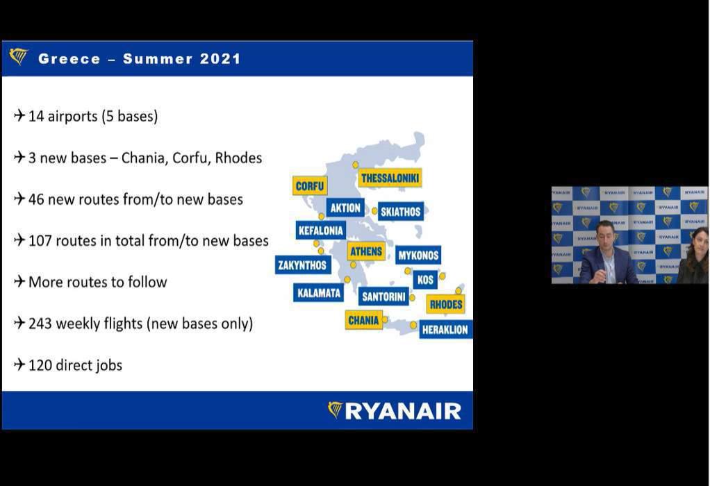 Ryanair: Βάσεις σε Κέρκυρα, Χανιά και Ρόδο-107 δρομολόγια