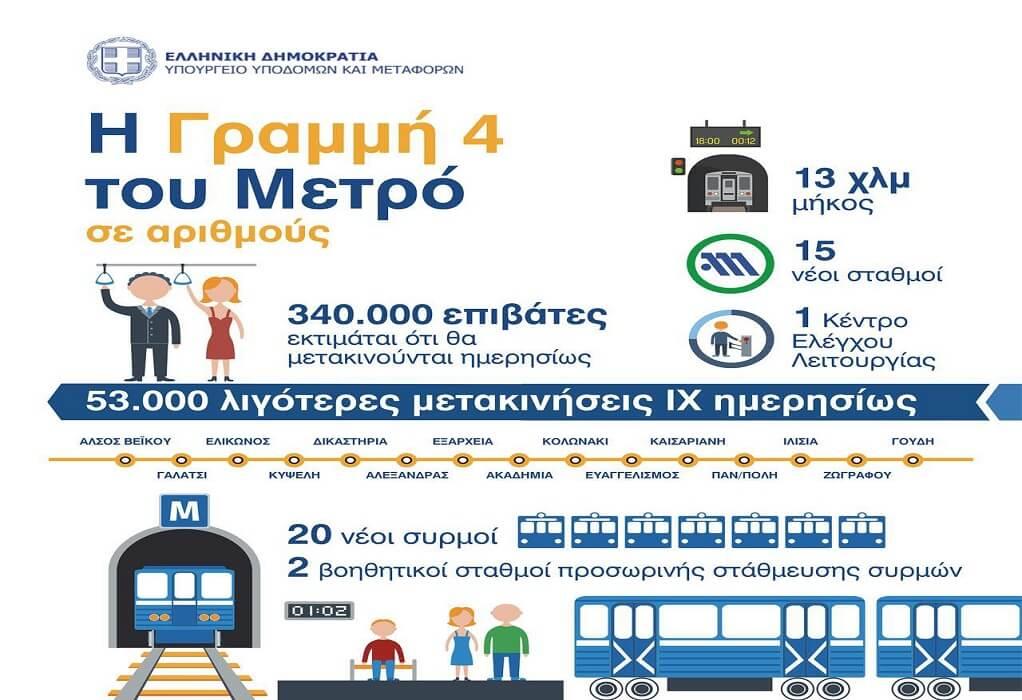 Οι 15 σταθμοί της γραμμής 4 του μετρό