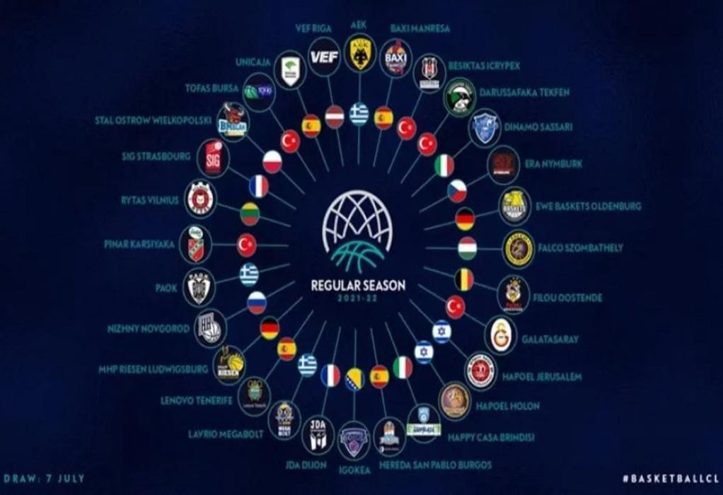 Basketball Champions League: ΑΕΚ, ΠΑΟΚ και Λαύριο στους ομίλους, προκριματικά για Περιστέρι