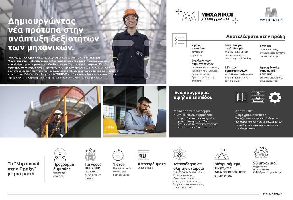 «Μηχανικοί στην Πράξη» της MYTILINEOS: Ξεκίνησαν οι αιτήσεις για το νέο Πρόγραμμα